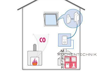 Fensterkontaktschalter Kabelsystem weiß Fensterkontaktschalter